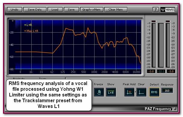 WL1_VocalTrackSlammer01-RMS