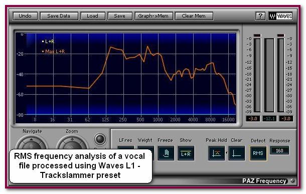 WavesL1_VocalTrackSlammer01_RMS