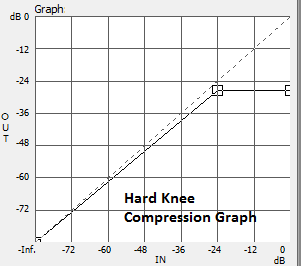 Hardknee_compression