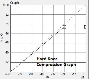 Hardknee_compression